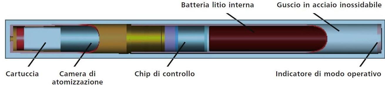 Sigaretta Elettronica Farmacia Rutoo Sigaretta Elettronica